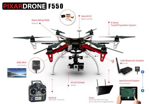 Location Surveillance aérienne par drone - Contrôle des foules lors d'événements - Vérification de la sécurité d'un chantier/structure - Photos et vidéos - AVEC OPERATEUR